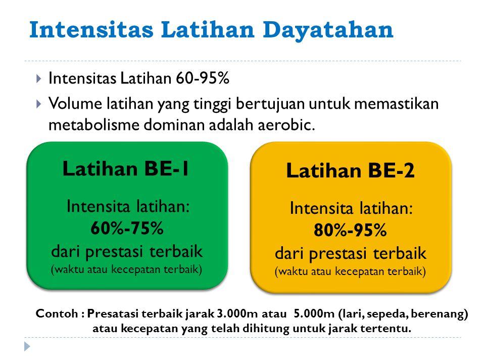  Intensitas Latihan 60-95%  Volume latihan yang tinggi bertujuan untuk memastikan metabolisme dominan adalah aerobic. Intensitas Latihan Dayatahan L