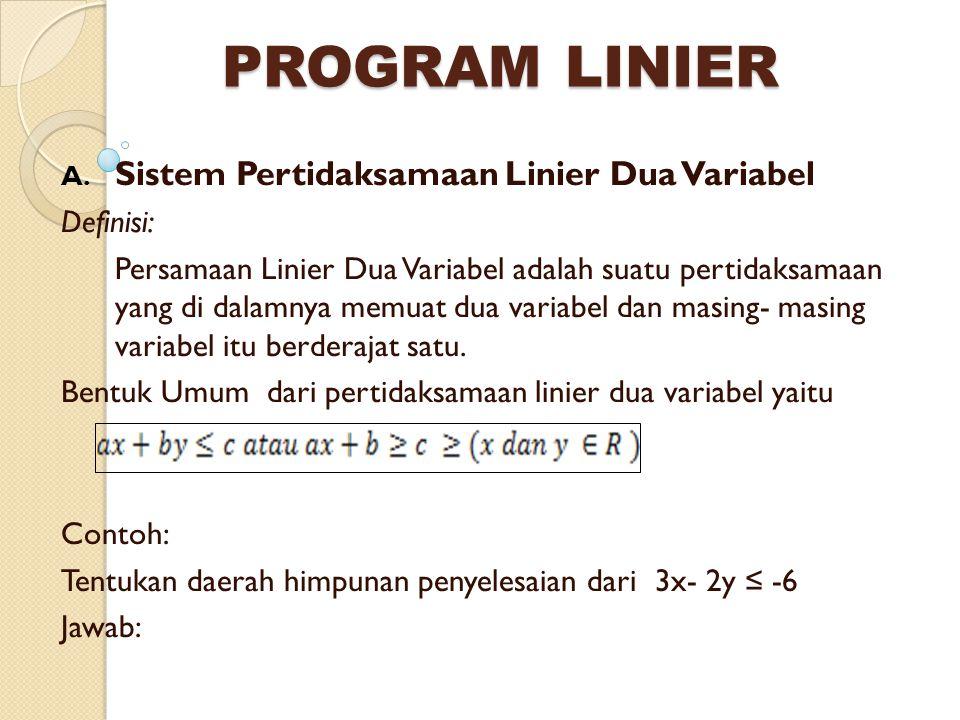 PROGRAM LINIER A. Sistem Pertidaksamaan Linier Dua Variabel Definisi: Persamaan Linier Dua Variabel adalah suatu pertidaksamaan yang di dalamnya memua
