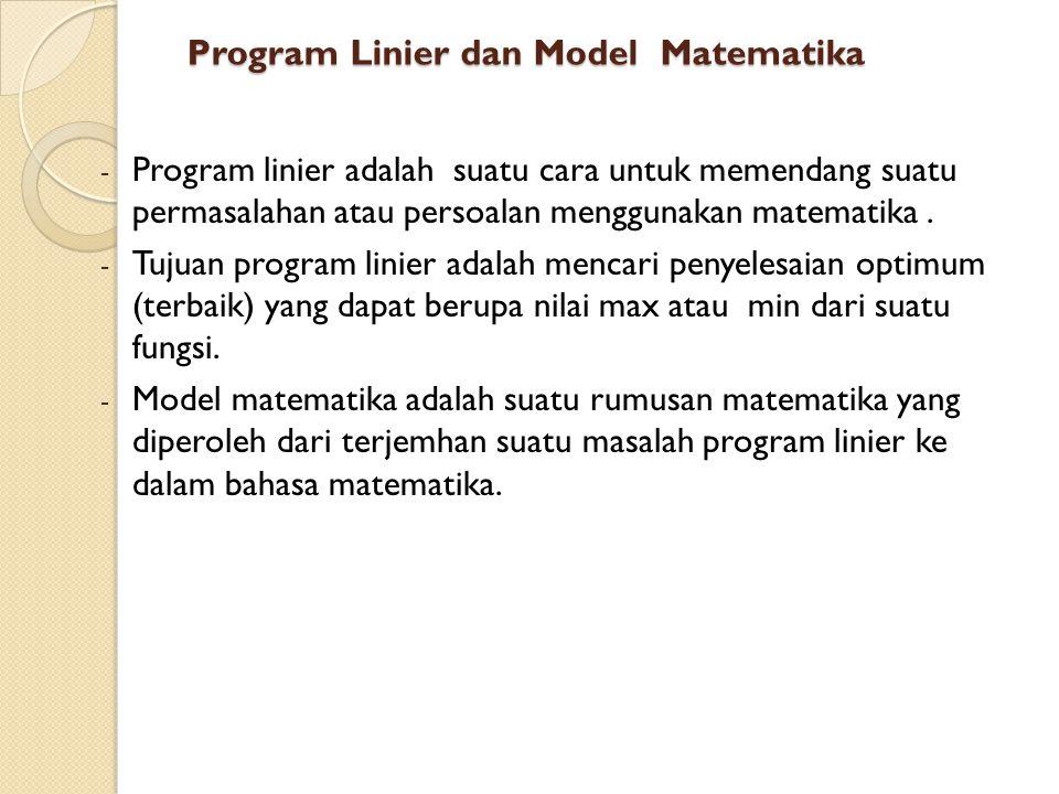 Menentukan Nilai Optimum Bentuk Objektif Nilai Optimum(nilai maksimum atau minimum) dari fungsi dapat Metode Simpleks Metode Grafik (Metode Titik Pojok dan Metode Garis Selidik) Menentukan Nilai Optimum dengan Metode Titik Pojok Contoh: Seorang pedagang sepatu mempunyai modal Rp.8.000.000,00.