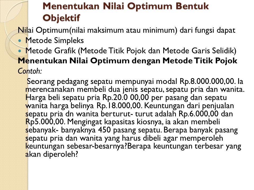 Menentukan Nilai Optimum Bentuk Objektif Nilai Optimum(nilai maksimum atau minimum) dari fungsi dapat Metode Simpleks Metode Grafik (Metode Titik Pojo