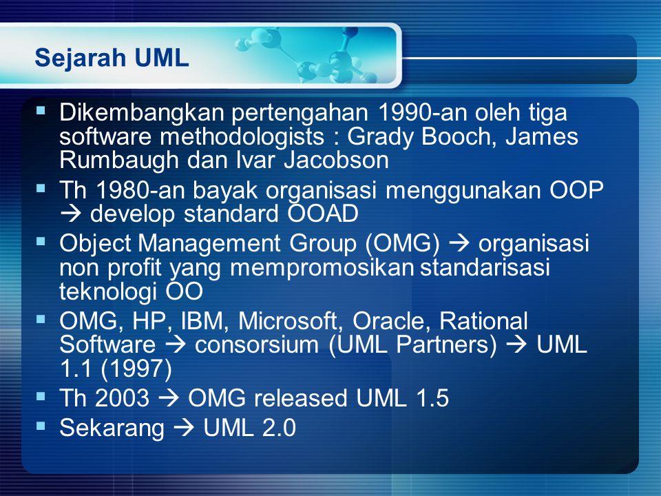 Sejarah UML  Dikembangkan pertengahan 1990-an oleh tiga software methodologists : Grady Booch, James Rumbaugh dan Ivar Jacobson  Th 1980-an bayak organisasi menggunakan OOP  develop standard OOAD  Object Management Group (OMG)  organisasi non profit yang mempromosikan standarisasi teknologi OO  OMG, HP, IBM, Microsoft, Oracle, Rational Software  consorsium (UML Partners)  UML 1.1 (1997)  Th 2003  OMG released UML 1.5  Sekarang  UML 2.0