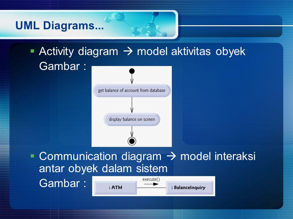 UML Diagrams...