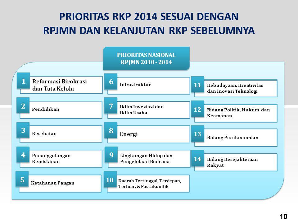PRIORITAS RKP 2014 SESUAI DENGAN RPJMN DAN KELANJUTAN RKP SEBELUMNYA Reformasi Birokrasi dan Tata Kelola 1 Pendidikan 2 Kesehatan 3 Penanggulangan Kem