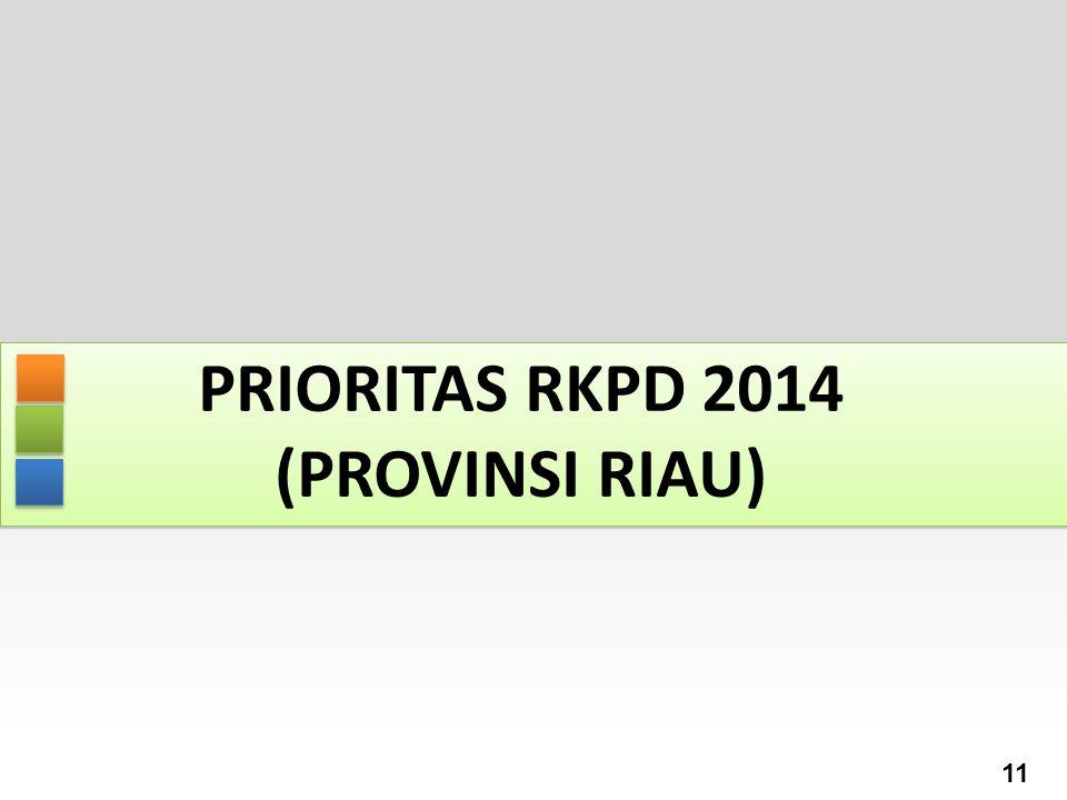 PRIORITAS RKPD 2014 (PROVINSI RIAU) 11