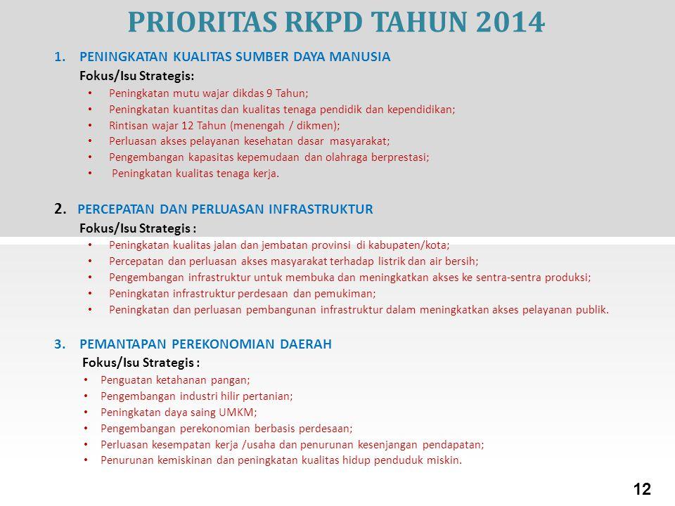 PRIORITAS RKPD TAHUN 2014 1.PENINGKATAN KUALITAS SUMBER DAYA MANUSIA Fokus/Isu Strategis: Peningkatan mutu wajar dikdas 9 Tahun; Peningkatan kuantitas