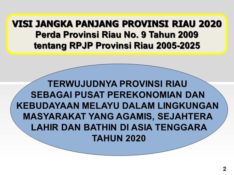 VISI JANGKA PANJANG PROVINSI RIAU 2020 Perda Provinsi Riau No. 9 Tahun 2009 tentang RPJP Provinsi Riau 2005-2025 TERWUJUDNYA PROVINSI RIAU SEBAGAI PUS