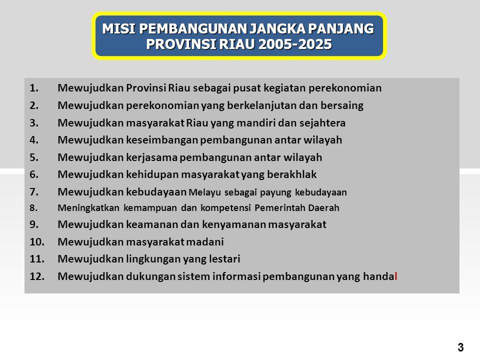 MISI PEMBANGUNAN JANGKA PANJANG PROVINSI RIAU 2005-2025 1.Mewujudkan Provinsi Riau sebagai pusat kegiatan perekonomian 2.Mewujudkan perekonomian yang