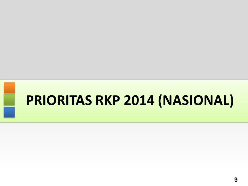 PRIORITAS RKP 2014 (NASIONAL) 9