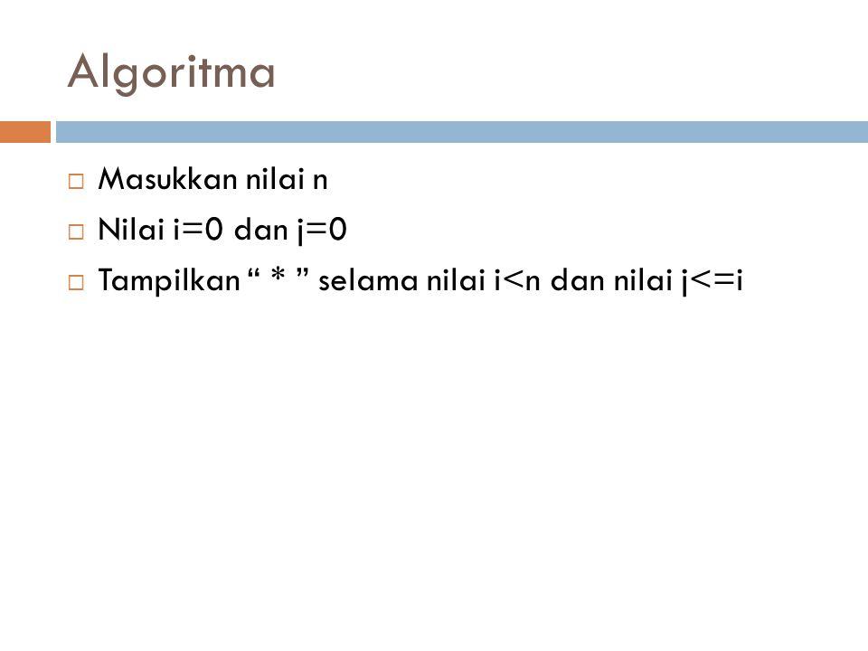 """Algoritma  Masukkan nilai n  Nilai i=0 dan j=0  Tampilkan """" * """" selama nilai i<n dan nilai j<=i"""