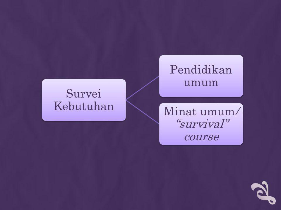 Survei Kebutuhan Pendidikan umum Minat umum/ survival course