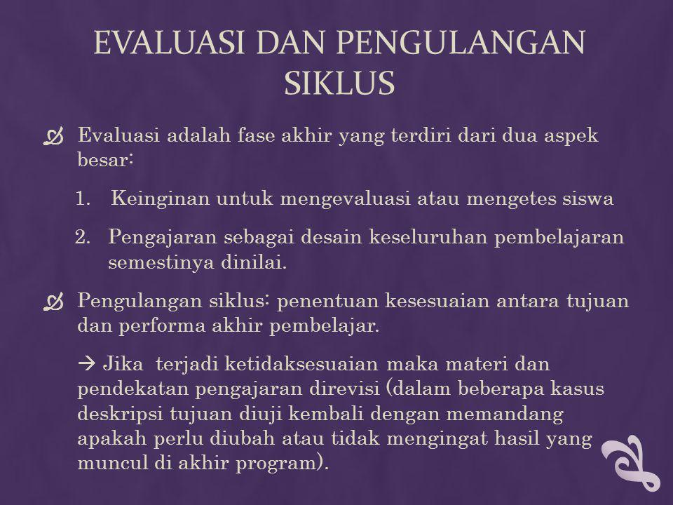 EVALUASI DAN PENGULANGAN SIKLUS  Evaluasi adalah fase akhir yang terdiri dari dua aspek besar: 1.Keinginan untuk mengevaluasi atau mengetes siswa 2.P