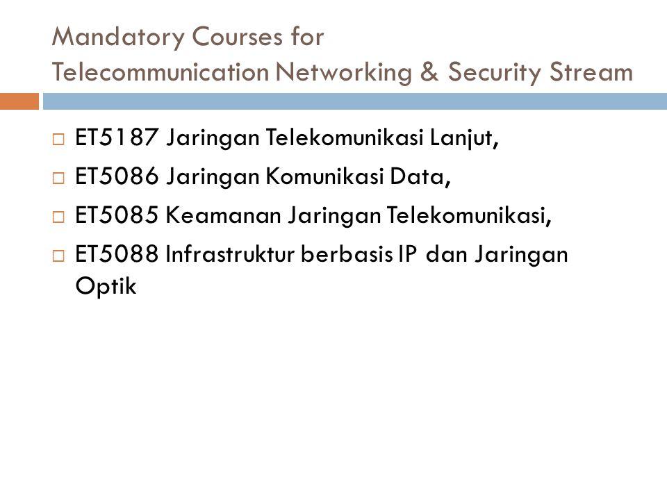 Mandatory Courses for Telecommunication Networking & Security Stream  ET5187 Jaringan Telekomunikasi Lanjut,  ET5086 Jaringan Komunikasi Data,  ET5085 Keamanan Jaringan Telekomunikasi,  ET5088 Infrastruktur berbasis IP dan Jaringan Optik