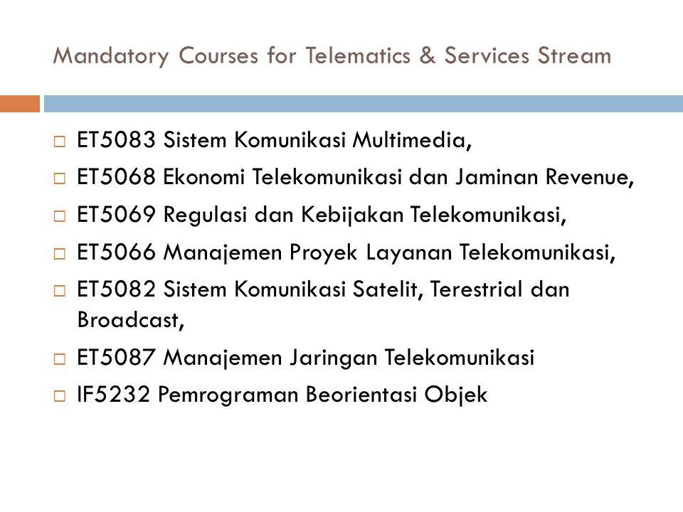 Mandatory Courses for Telematics & Services Stream  ET5083 Sistem Komunikasi Multimedia,  ET5068 Ekonomi Telekomunikasi dan Jaminan Revenue,  ET5069 Regulasi dan Kebijakan Telekomunikasi,  ET5066 Manajemen Proyek Layanan Telekomunikasi,  ET5082 Sistem Komunikasi Satelit, Terestrial dan Broadcast,  ET5087 Manajemen Jaringan Telekomunikasi  IF5232 Pemrograman Beorientasi Objek