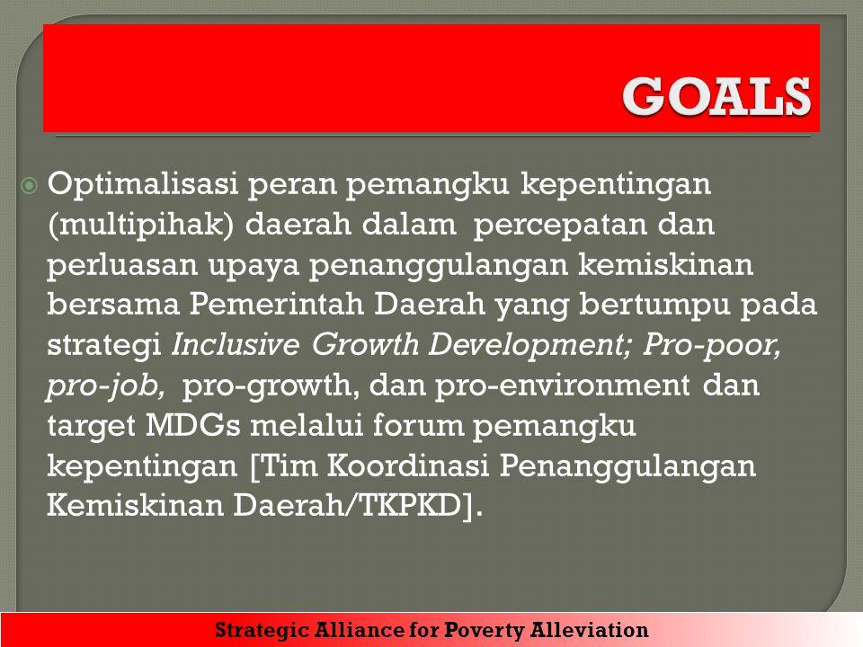  Optimalisasi peran pemangku kepentingan (multipihak) daerah dalam percepatan dan perluasan upaya penanggulangan kemiskinan bersama Pemerintah Daerah
