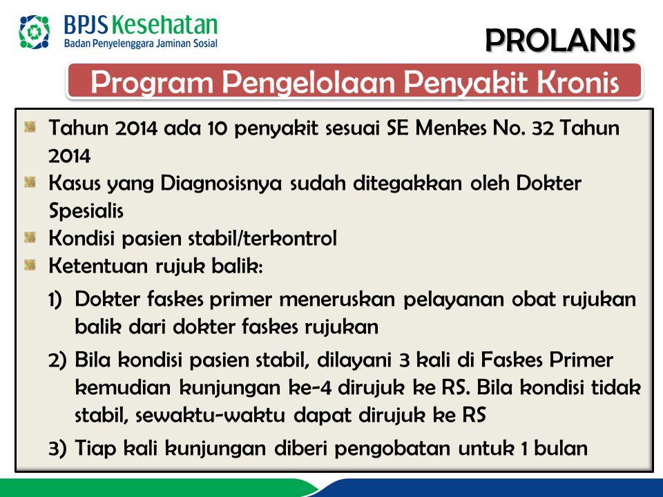 PROLANIS Tahun 2014 ada 10 penyakit sesuai SE Menkes No. 32 Tahun 2014 Kasus yang Diagnosisnya sudah ditegakkan oleh Dokter Spesialis Kondisi pasien s