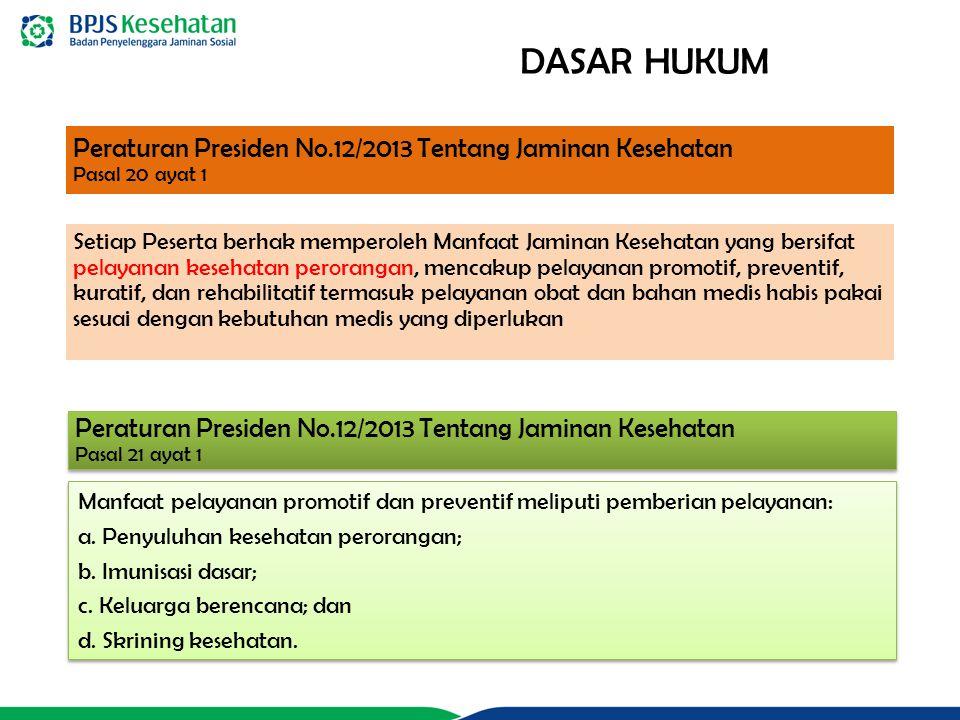 Peraturan Presiden No.12/2013 Tentang Jaminan Kesehatan Pasal 20 ayat 1 Setiap Peserta berhak memperoleh Manfaat Jaminan Kesehatan yang bersifat pelayanan kesehatan perorangan, mencakup pelayanan promotif, preventif, kuratif, dan rehabilitatif termasuk pelayanan obat dan bahan medis habis pakai sesuai dengan kebutuhan medis yang diperlukan DASAR HUKUM Peraturan Presiden No.12/2013 Tentang Jaminan Kesehatan Pasal 21 ayat 1 Peraturan Presiden No.12/2013 Tentang Jaminan Kesehatan Pasal 21 ayat 1 Manfaat pelayanan promotif dan preventif meliputi pemberian pelayanan: a.