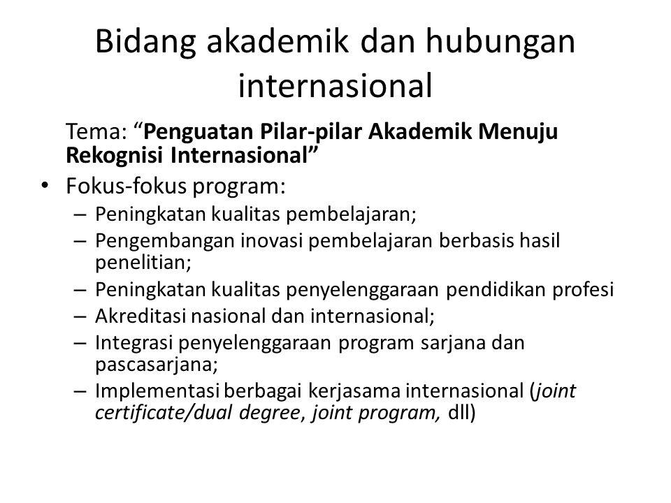"""Bidang akademik dan hubungan internasional Tema: """"Penguatan Pilar-pilar Akademik Menuju Rekognisi Internasional"""" Fokus-fokus program: – Peningkatan ku"""