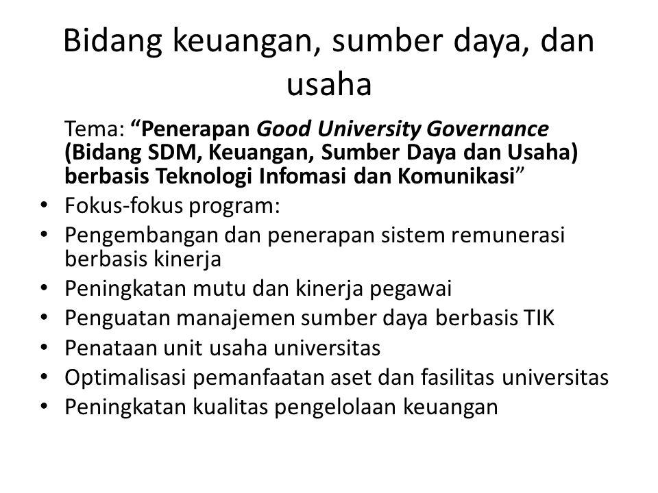 """Bidang keuangan, sumber daya, dan usaha Tema: """"Penerapan Good University Governance (Bidang SDM, Keuangan, Sumber Daya dan Usaha) berbasis Teknologi I"""