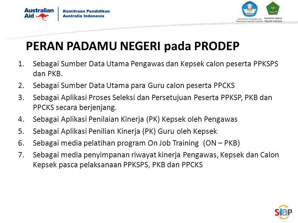 PERAN PADAMU NEGERI pada PRODEP 1.Sebagai Sumber Data Utama Pengawas dan Kepsek calon peserta PPKSPS dan PKB. 2.Sebagai Sumber Data Utama para Guru ca