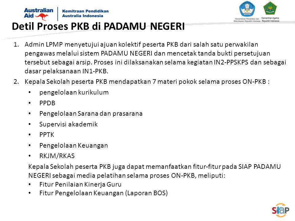 Detil Proses PKB di PADAMU NEGERI 1.Admin LPMP menyetujui ajuan kolektif peserta PKB dari salah satu perwakilan pengawas melalui sistem PADAMU NEGERI