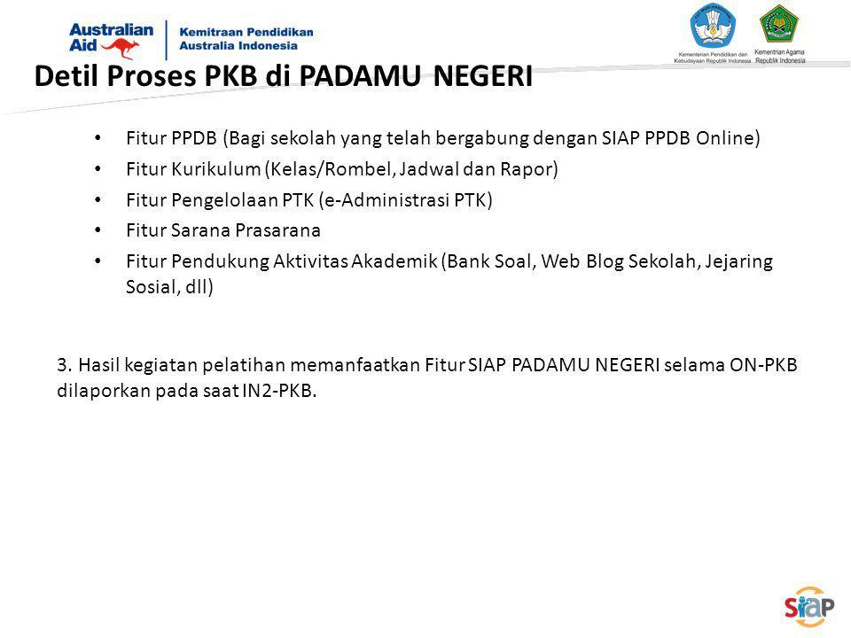 Fitur PPDB (Bagi sekolah yang telah bergabung dengan SIAP PPDB Online) Fitur Kurikulum (Kelas/Rombel, Jadwal dan Rapor) Fitur Pengelolaan PTK (e-Admin