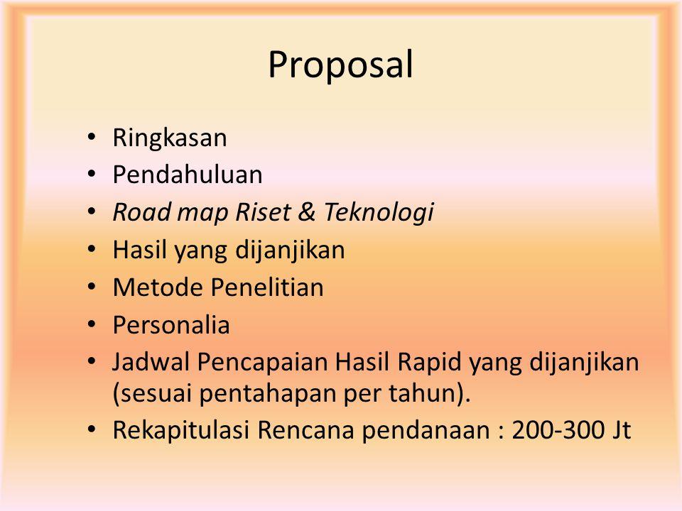 Proposal Ringkasan Pendahuluan Road map Riset & Teknologi Hasil yang dijanjikan Metode Penelitian Personalia Jadwal Pencapaian Hasil Rapid yang dijanjikan (sesuai pentahapan per tahun).