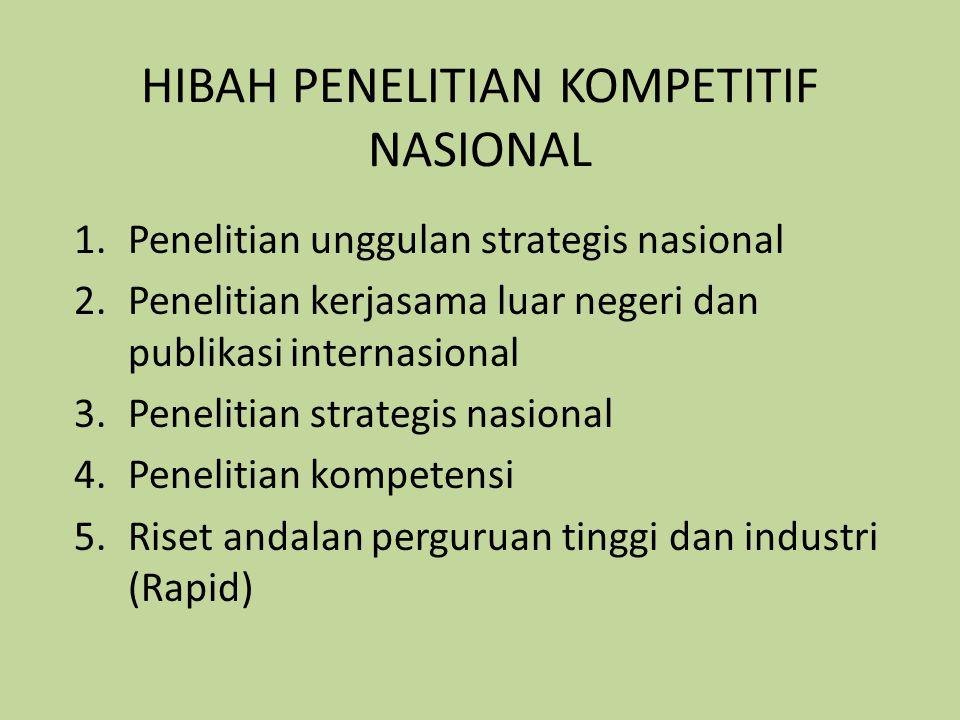 Luaran Wajib – Publikasi ilmiah dalam jurnal bereputasi internasional (minimal 1 buah per tahun) Luaran Tambahan – Terciptanya jejaring – Invensi frontier bagi para peneliti Indonesia – HKI, buku ajar, TTG dan lainnya.
