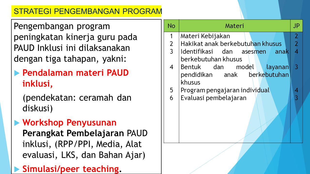 Pengembangan program peningkatan kinerja guru pada PAUD Inklusi ini dilaksanakan dengan tiga tahapan, yakni:  Pendalaman materi PAUD inklusi, (pendekatan: ceramah dan diskusi)  Workshop Penyusunan Perangkat Pembelajaran PAUD inklusi, (RPP/PPI, Media, Alat evaluasi, LKS, dan Bahan Ajar)  Simulasi/peer teaching.