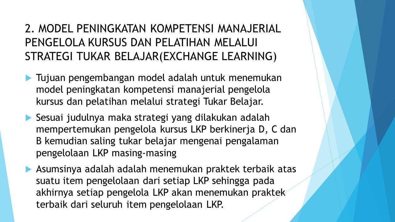 2. MODEL PENINGKATAN KOMPETENSI MANAJERIAL PENGELOLA KURSUS DAN PELATIHAN MELALUI STRATEGI TUKAR BELAJAR(EXCHANGE LEARNING)  Tujuan pengembangan mode