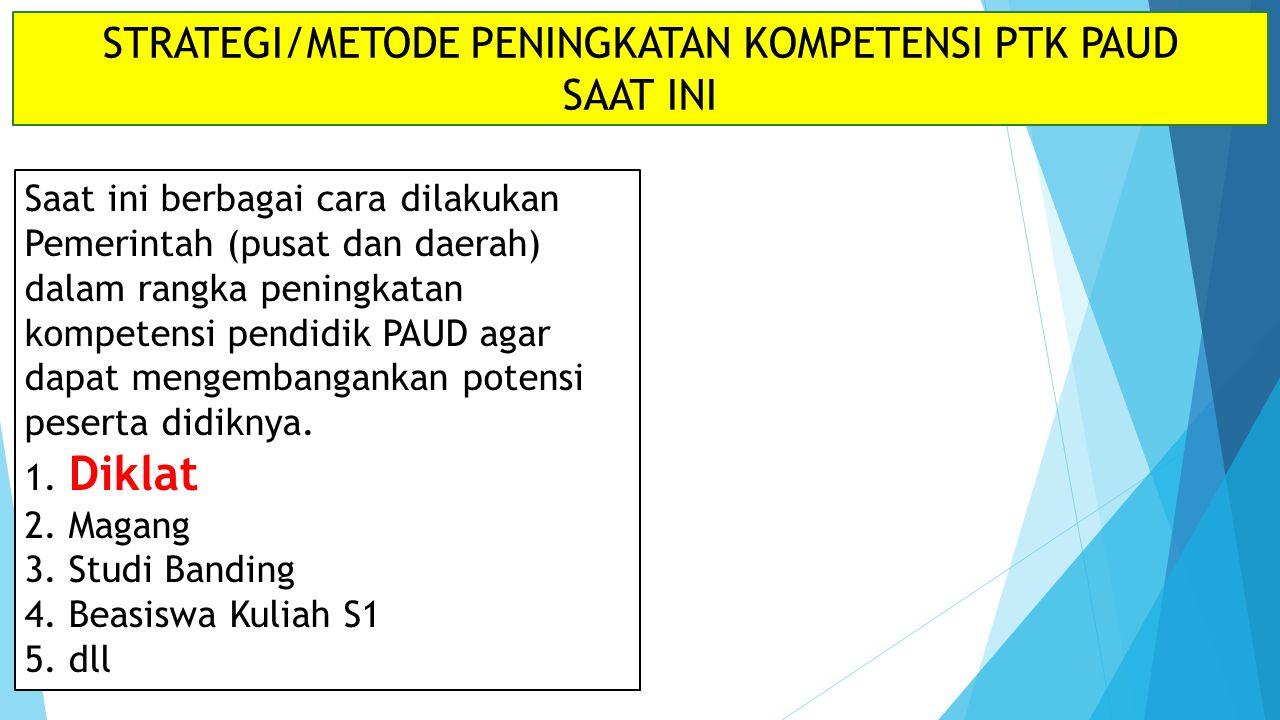 PENGEMBANGAN MODEL PROGRAM PTK PAUD (2012) LESSON STUDY