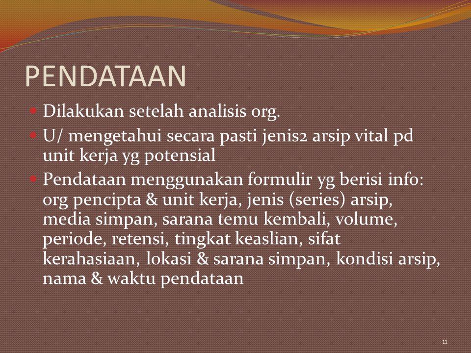 PENDATAAN Dilakukan setelah analisis org. U/ mengetahui secara pasti jenis2 arsip vital pd unit kerja yg potensial Pendataan menggunakan formulir yg b