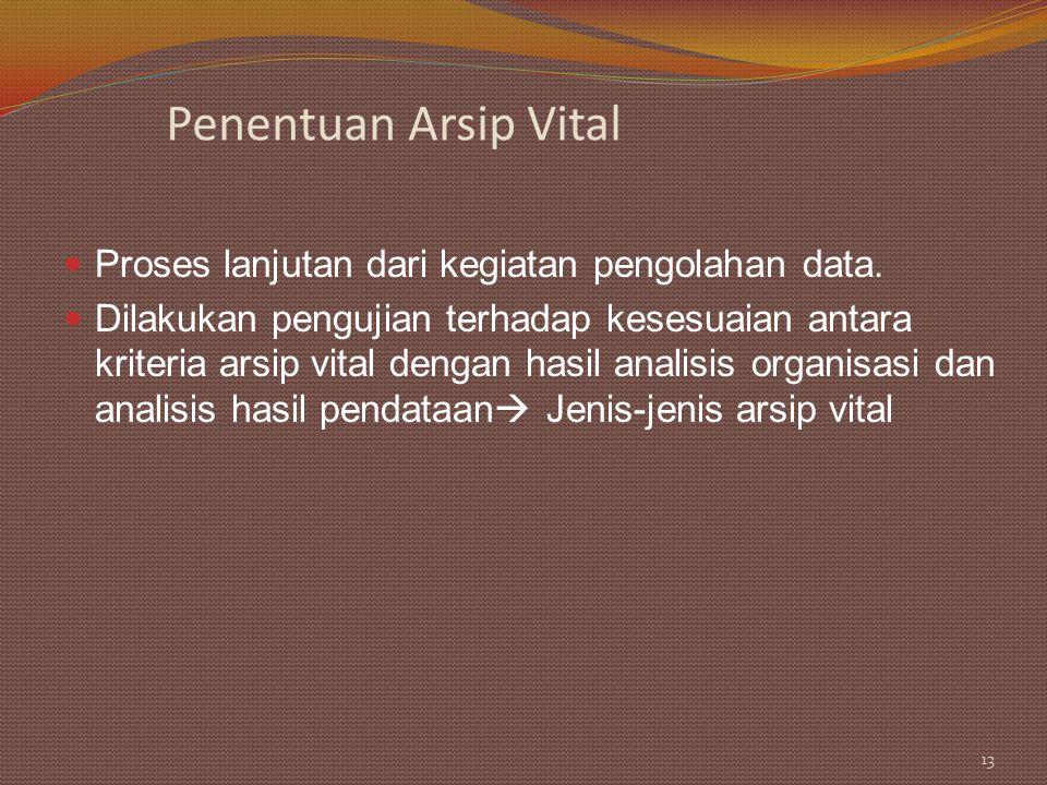 Penentuan Arsip Vital Proses lanjutan dari kegiatan pengolahan data. Dilakukan pengujian terhadap kesesuaian antara kriteria arsip vital dengan hasil