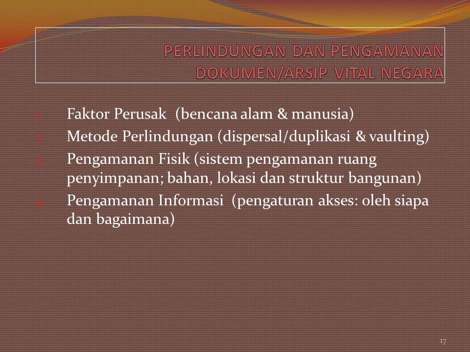 1. Faktor Perusak (bencana alam & manusia) 2. Metode Perlindungan (dispersal/duplikasi & vaulting) 3. Pengamanan Fisik (sistem pengamanan ruang penyim