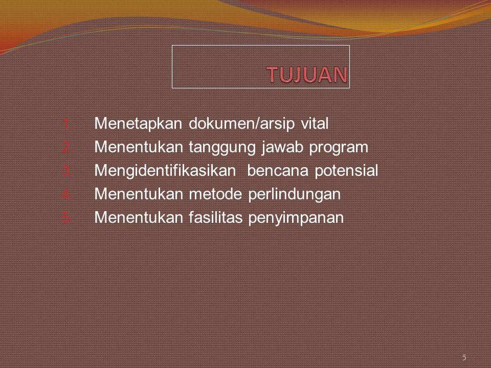 1. Menetapkan dokumen/arsip vital 2. Menentukan tanggung jawab program 3. Mengidentifikasikan bencana potensial 4. Menentukan metode perlindungan 5. M