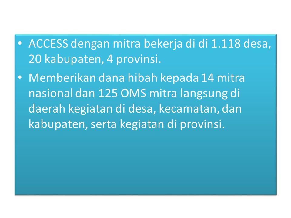 ACCESS dengan mitra bekerja di di 1.118 desa, 20 kabupaten, 4 provinsi. Memberikan dana hibah kepada 14 mitra nasional dan 125 OMS mitra langsung di d