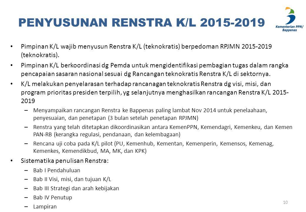 PENYUSUNAN RENSTRA K/L 2015-2019 Pimpinan K/L wajib menyusun Renstra K/L (teknokratis) berpedoman RPJMN 2015-2019 (teknokratis). Pimpinan K/L berkoord