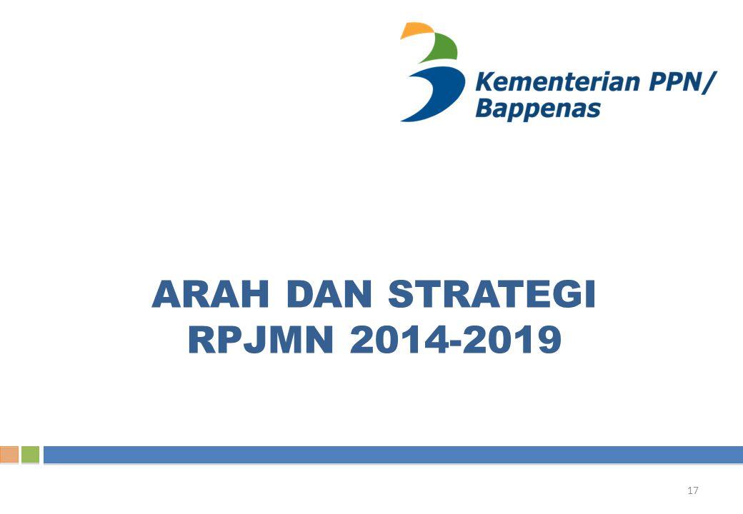 ARAH DAN STRATEGI RPJMN 2014-2019 17