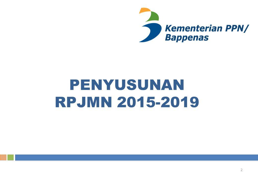 ARAH RPJMN KE-3 SESUAI AMANAT RPJPN 2005-2025 RPJM 3: Pembangunan Keunggulan Kompetitif Perekonomian yang berbasis: 1.SDA yang tersedia 2.SDM yang berkualitas 3.Kemampuan Iptek RPJM 3: Pembangunan Keunggulan Kompetitif Perekonomian yang berbasis: 1.SDA yang tersedia 2.SDM yang berkualitas 3.Kemampuan Iptek 3