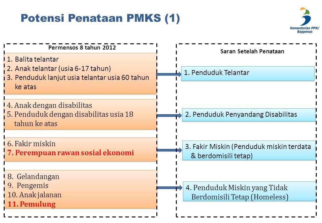Potensi Penataan PMKS (1) 1. Penduduk Telantar 1.Balita telantar 2.Anak telantar (usia 6-17 tahun) 3.Penduduk lanjut usia telantar usia 60 tahun ke at