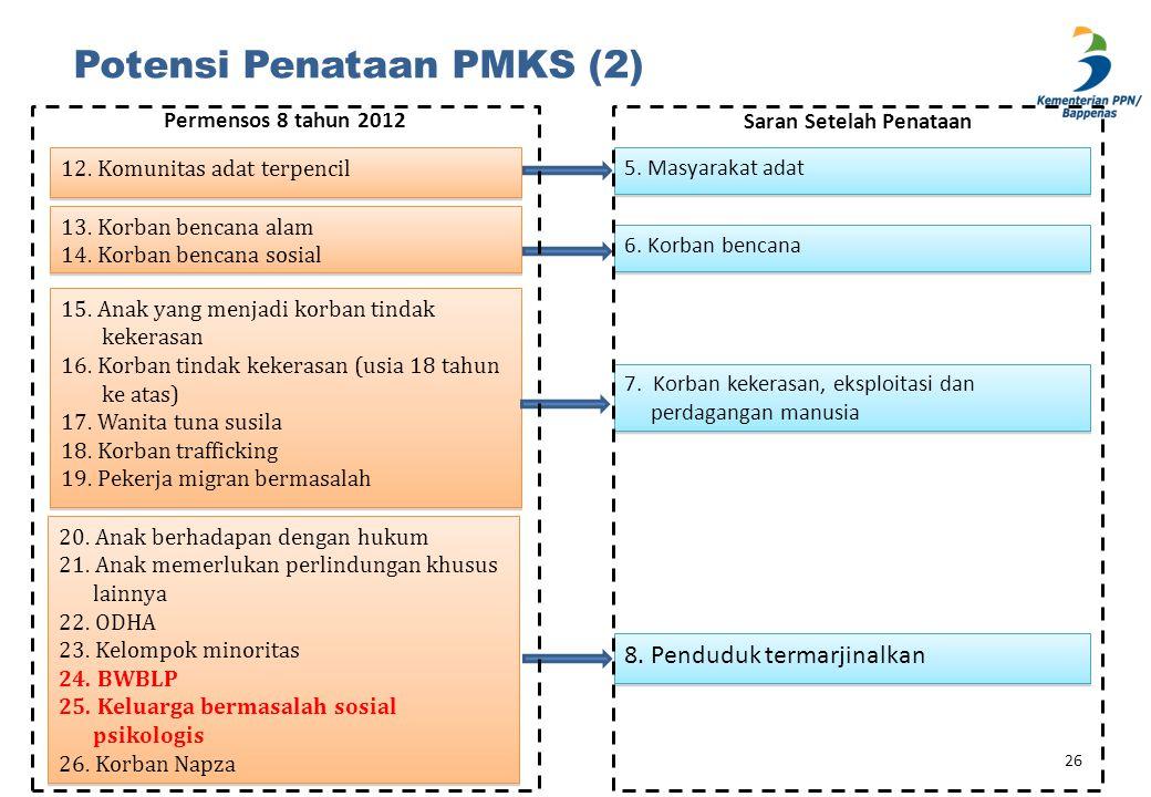 26 Potensi Penataan PMKS (2) 5. Masyarakat adat 12. Komunitas adat terpencil 6. Korban bencana 13. Korban bencana alam 14. Korban bencana sosial 13. K