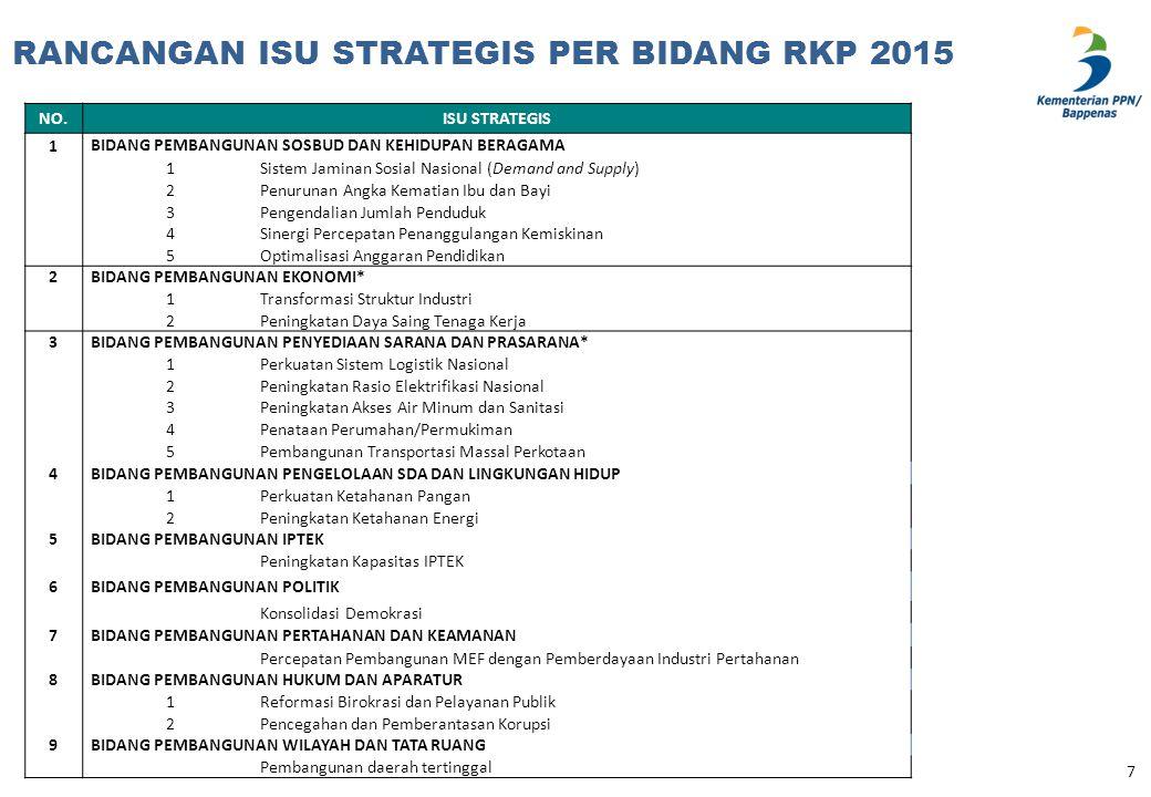 JADWAL RANCANGAN RPJMN 2015- 2019…(1) 8 No.Kegiatan/bulan 20132014 AgustSepOktNovDesJanFebMarAprMeiJuniJuliAgust 1234123412341234123412341234123412341234123412341234 1Raker I Penyusunan RPJMN 2015-2019 2Background study RPJMN 2015-2019 a.