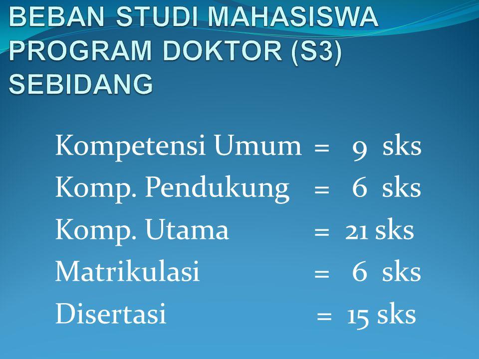 Kompetensi Umum= 9 sks Komp. Pendukung= 6 sks Komp. Utama = 21 sks Matrikulasi = 6 sks Disertasi = 15 sks