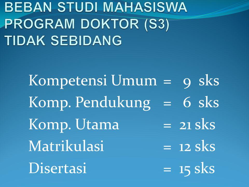 Kompetensi Umum= 9 sks Komp. Pendukung= 6 sks Komp. Utama = 21 sks Matrikulasi = 12 sks Disertasi = 15 sks