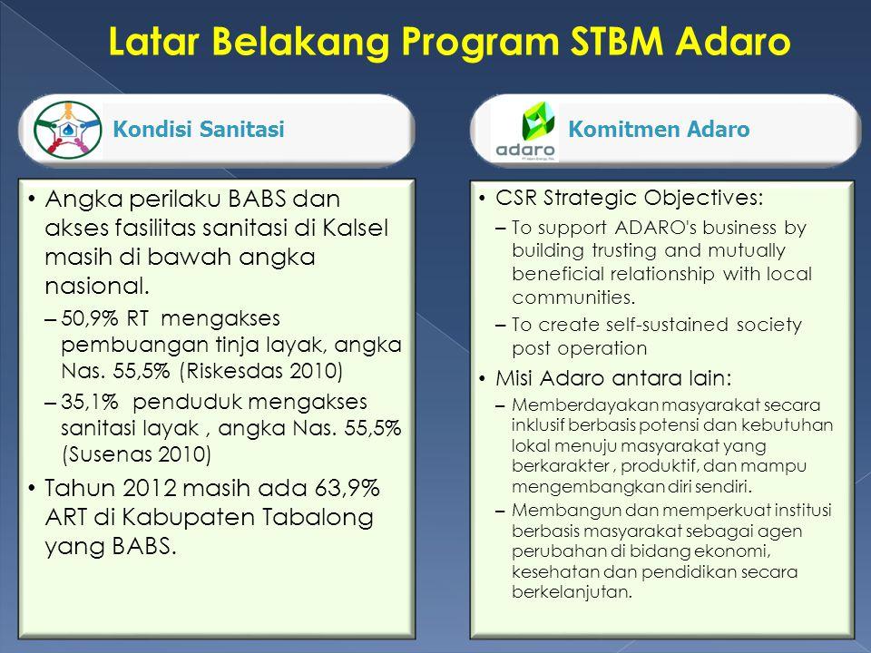 Latar Belakang Program STBM Adaro Angka perilaku BABS dan akses fasilitas sanitasi di Kalsel masih di bawah angka nasional. – 50,9% RT mengakses pembu