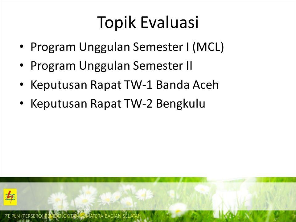 Topik Evaluasi Program Unggulan Semester I (MCL) Program Unggulan Semester II Keputusan Rapat TW-1 Banda Aceh Keputusan Rapat TW-2 Bengkulu