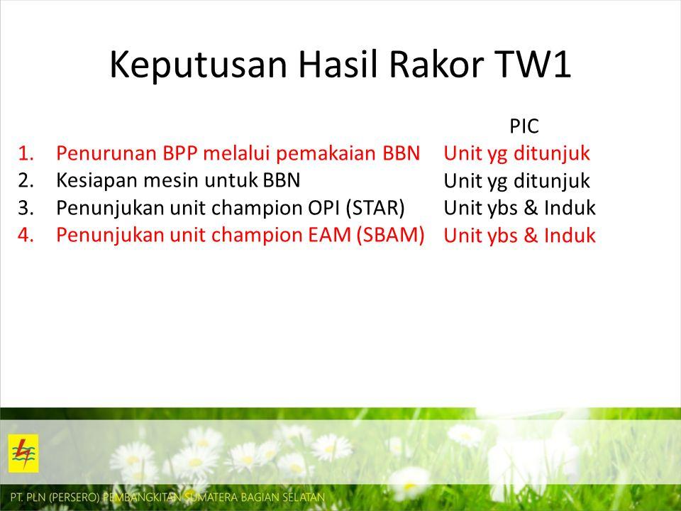 Keputusan Hasil Rakor TW1 1.Penurunan BPP melalui pemakaian BBN 2.Kesiapan mesin untuk BBN 3.Penunjukan unit champion OPI (STAR) 4.Penunjukan unit champion EAM (SBAM) PIC Unit yg ditunjuk Unit ybs & Induk