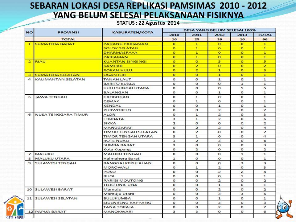 SEBARAN LOKASI DESA REPLIKASI PAMSIMAS 2010 - 2012 YANG BELUM SELESAI PELAKSANAAN FISIKNYA STATUS : 22 Agustus 2014