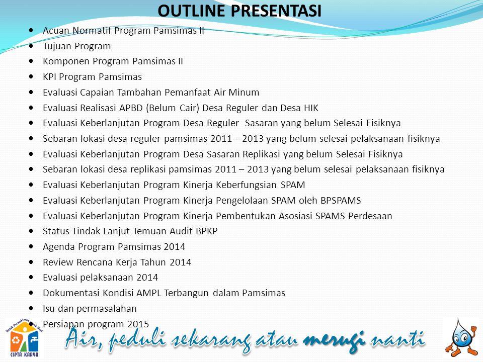 ACUAN NORMATIF PROGRAM PAMSIMAS-II 1.