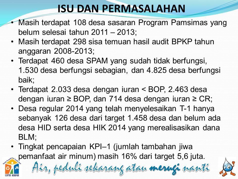 ISU DAN PERMASALAHAN Masih terdapat 108 desa sasaran Program Pamsimas yang belum selesai tahun 2011 – 2013; Masih terdapat 298 sisa temuan hasil audit