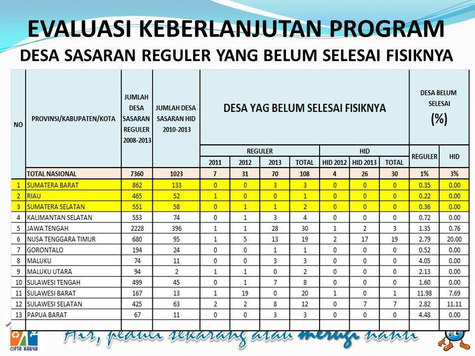 SEBARAN LOKASI DESA REGULER PAMSIMAS 2011 - 2013 YANG BELUM SELESAI PELAKSANAAN FISIKNYA STATUS : 22 Agustus 2014